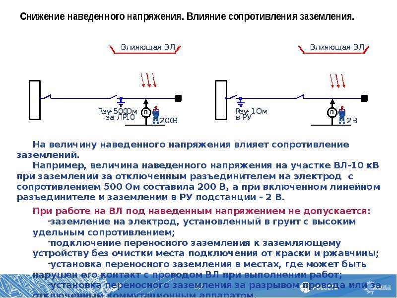 Меры защиты от прямого прикосновения / пуэ 7 / библиотека / элек.ру