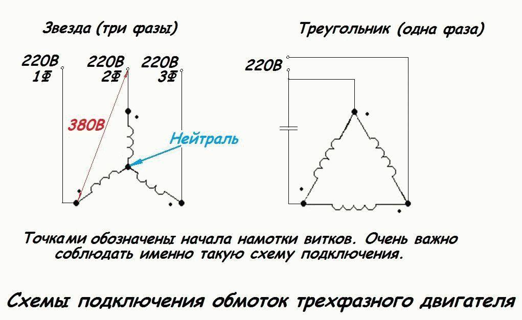 Схемы включения асинхронных электродвигателей. включение трехфазного электродвигателя в однофазную сеть. определение фаз.