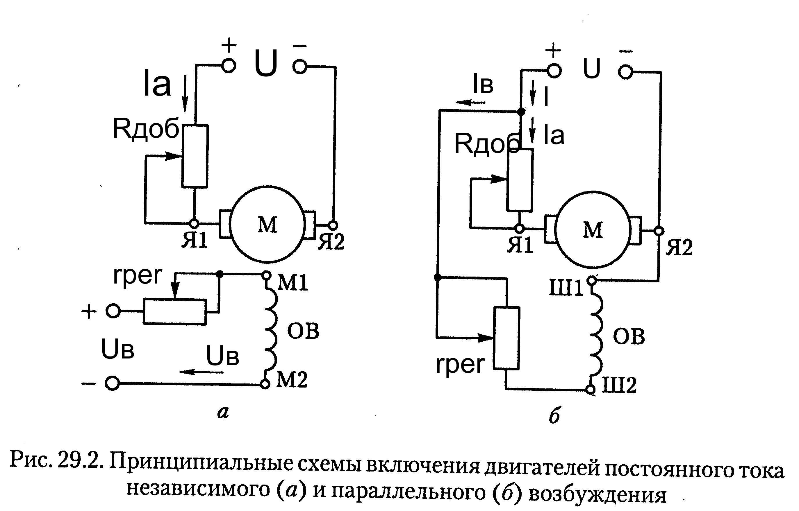 Электродвигатель с фазным ротором принцип работы