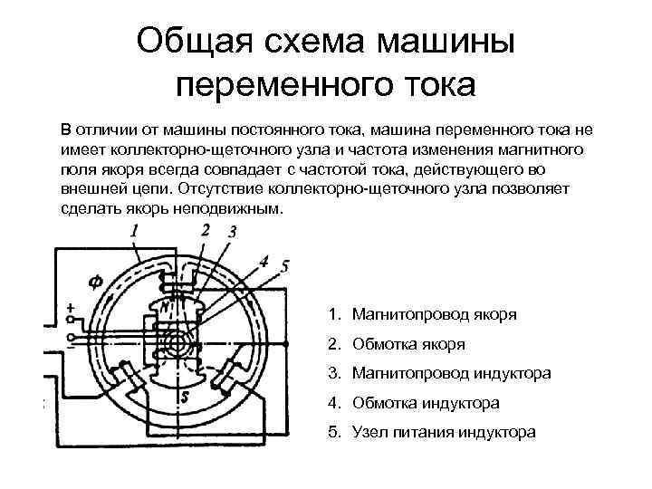 Устройство для управления вентильным преобразователем реверсивного электропривода постоянного тока