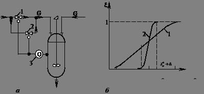 Контроль и регулирование основных технологических параметров: расхода, уровня, давления и температуры