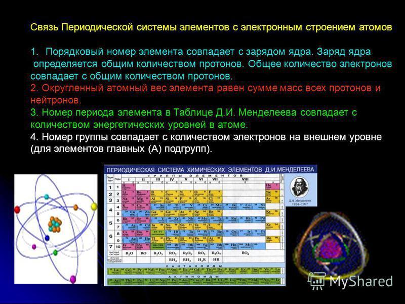Ст.3 атомное строение веществ