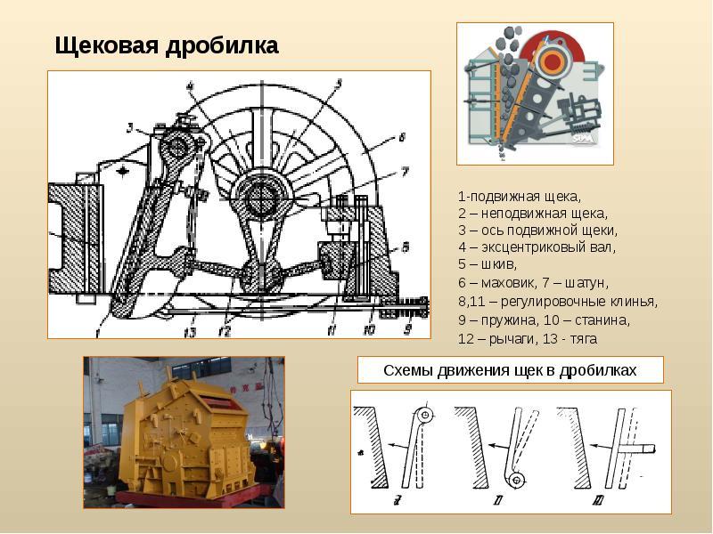 Чертежи самодельной зернодробилки: схемы сборки