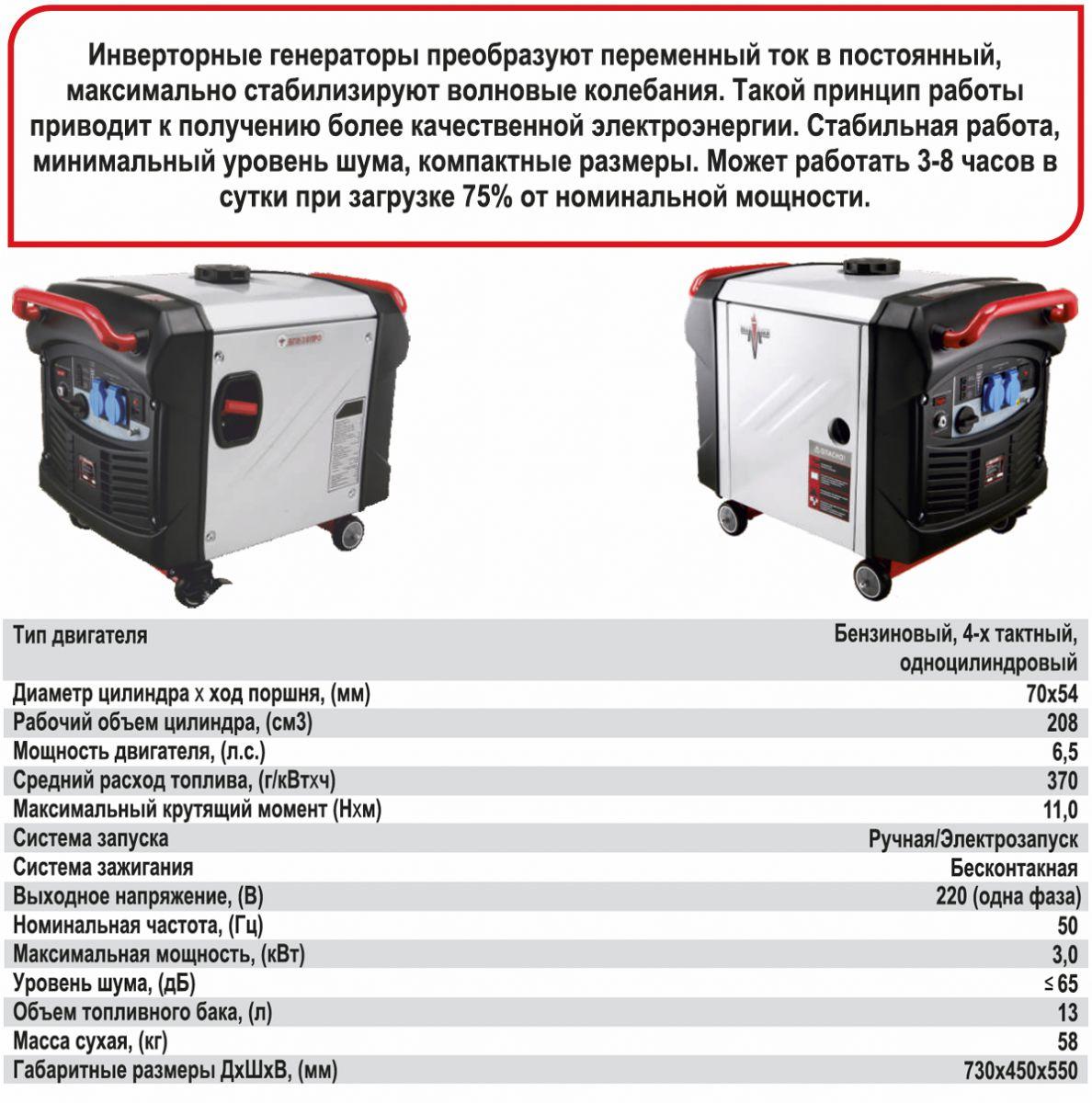 Инверторные бензиновые генераторы: на 1, 2, 3 квт и другой мощности, преимущества и недостатки, устройство