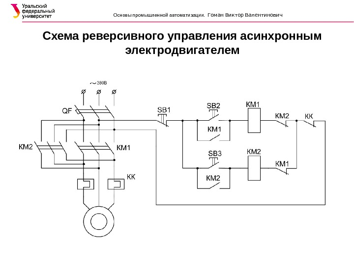 32 тормозные режимы асинхронных двигателей