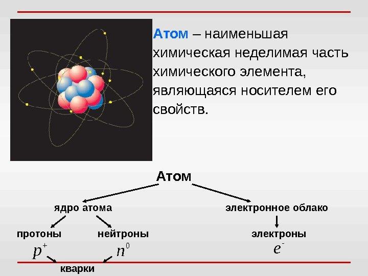 Строение электронных оболочек атома: что такое нейтрон, протон и электрон