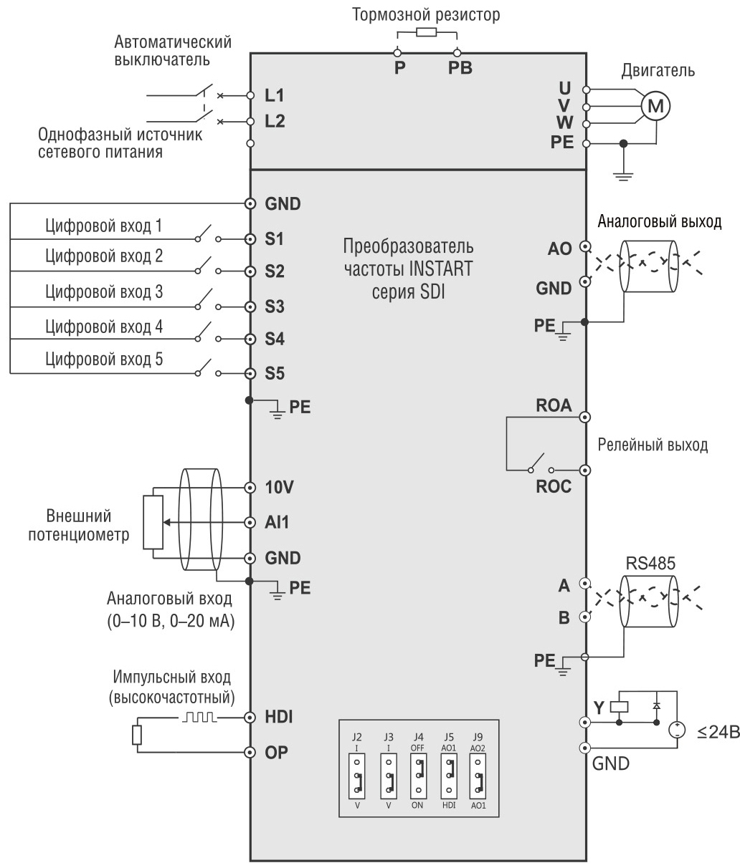 Пид-регуляторы в частотных преобразователях «веспер» — высокая точность процесса автоматического регулирования