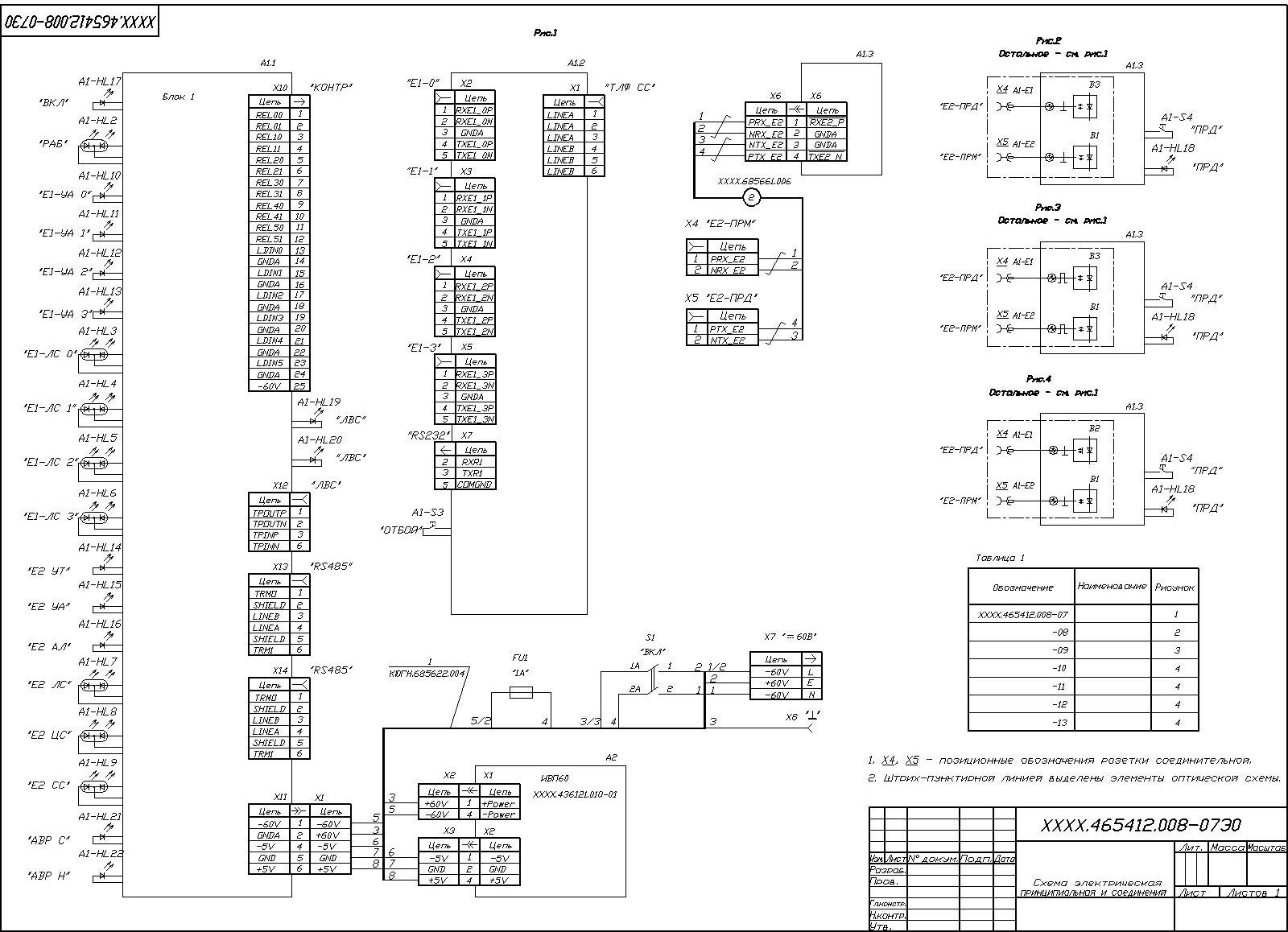 Проверка исправности электрооборудования и смонтированных цепей | наладка электроустановок | архивы | книги