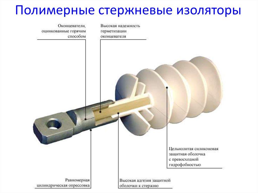 Рд 34.51.101-90 «инструкция по выбору изоляции электроустановок»