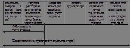 Программно-технический комплекс «uniscada» для автоматизации энергообъектов