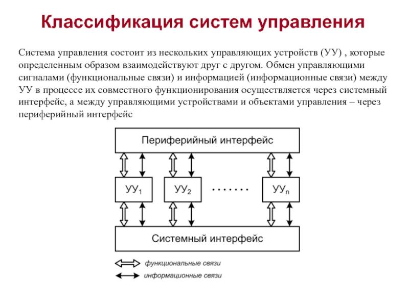 Реферат: классификация автоматизированных систем управления - bestreferat.ru