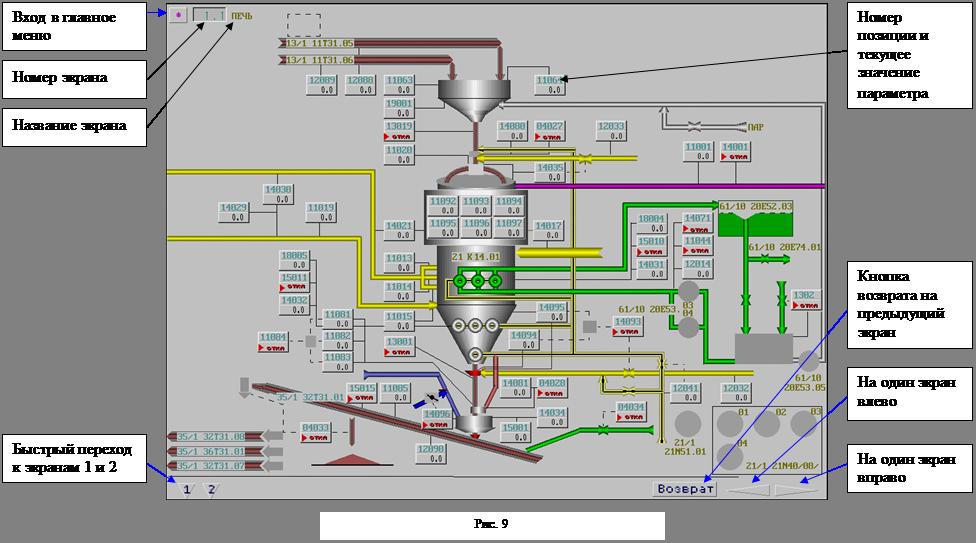 Алексеев о.п. автоматика электроэнергетических систем