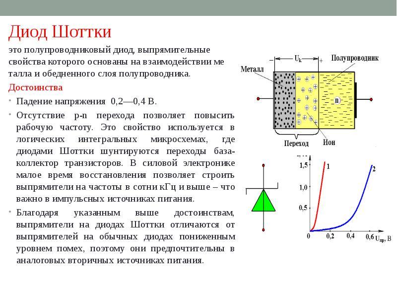 Характеристики и принцип действия выпрямительных диодов