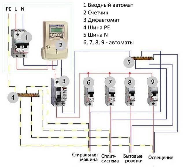 Как устроены и работают высоковольтные выключатели