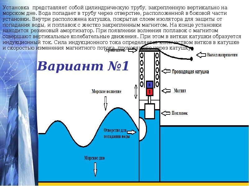 Энергия волн как альтернативный источник энергии. волновые электростанции - примеры трех проектов