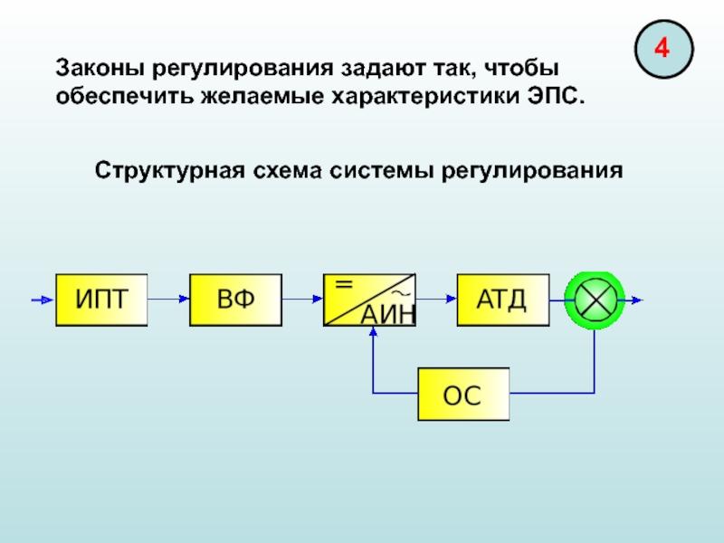 Позиционные регуляторы. пропорционально-интегральные регуляторы. автоматизация процесса регулирования