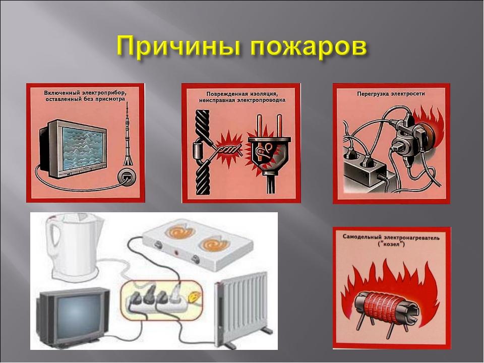 Автоматизация электронагревательных установок | электрооборудование и автоматизация сельскохозяйственных агрегатов
