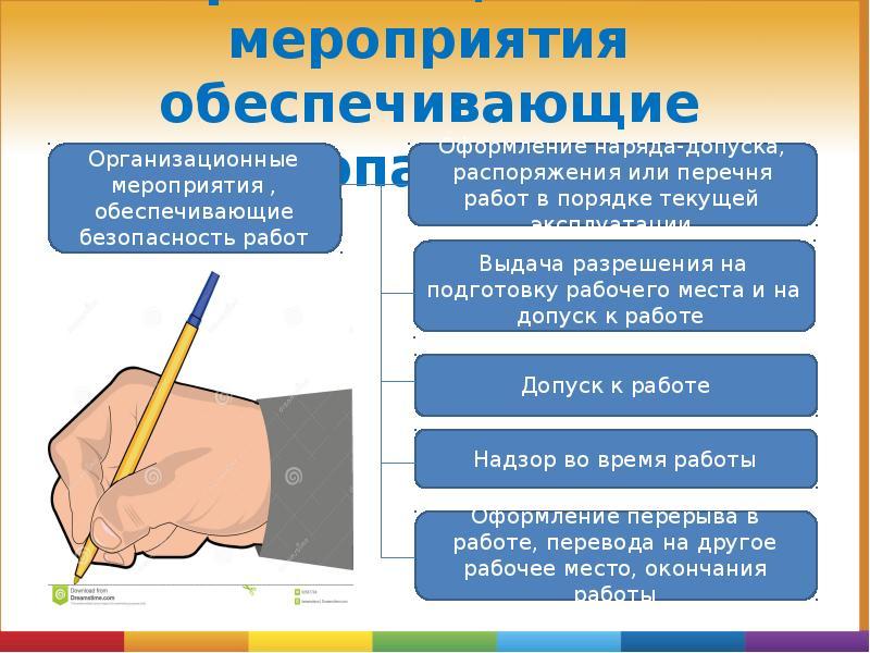 Организационные мероприятия при работе в электроустановках
