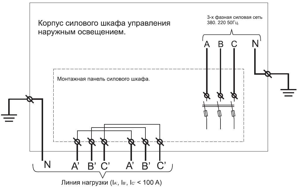 Дистанционное управление освещением на даче: в доме, на участке, со смартфона, компьютера, пульта, контроллера, монтаж системы своими руками