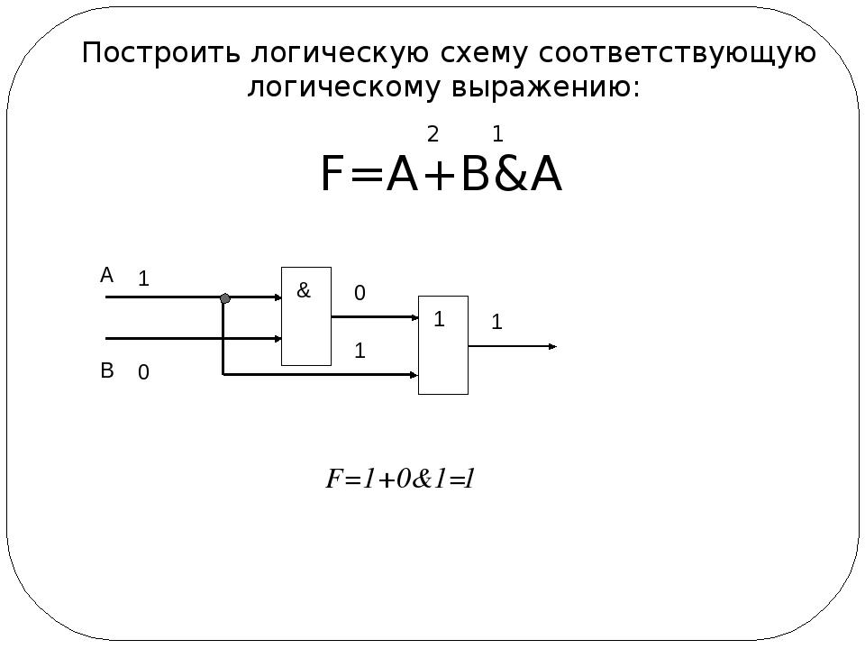 Контактная схема