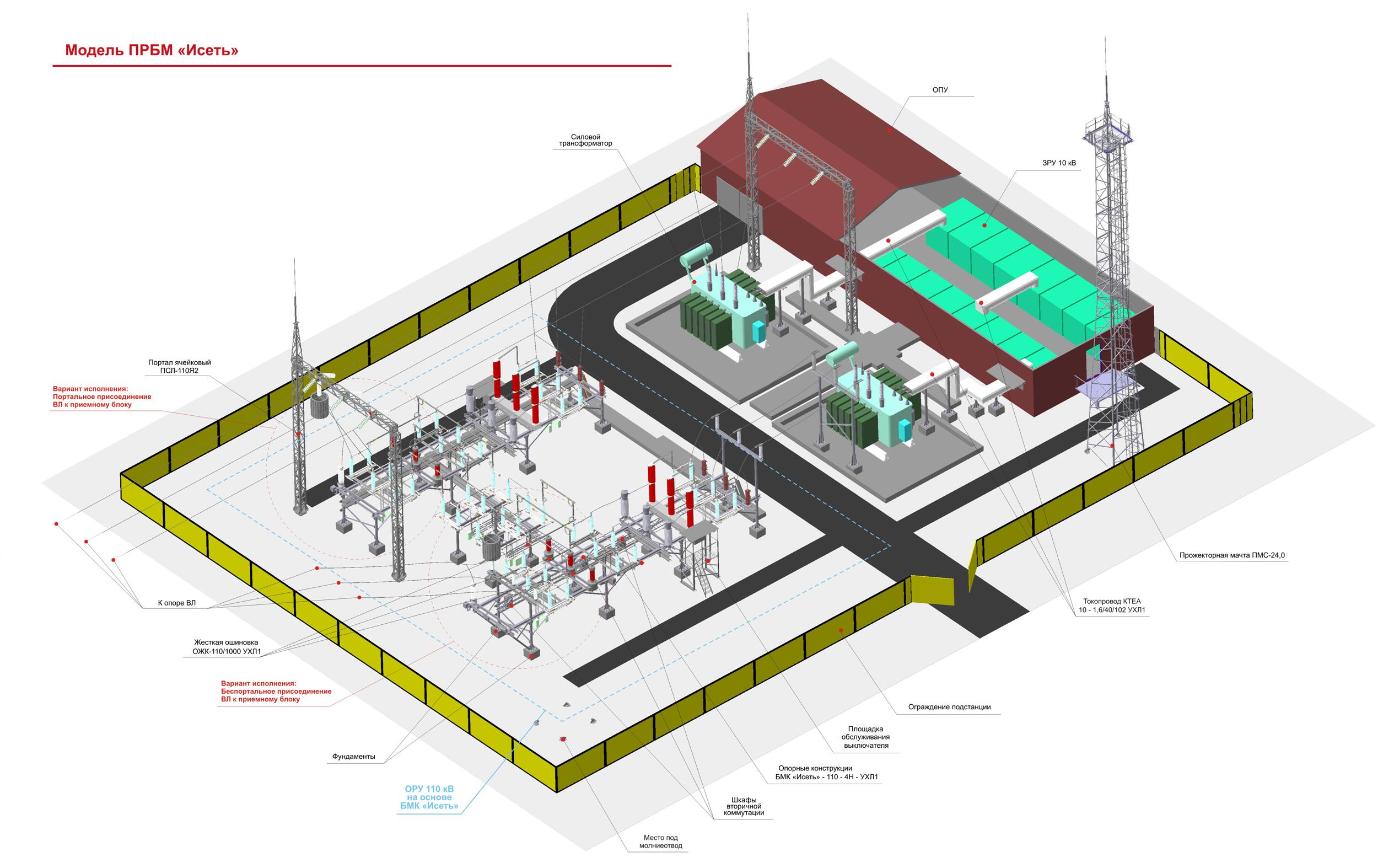 Проект временного электроснабжения стройплощадки