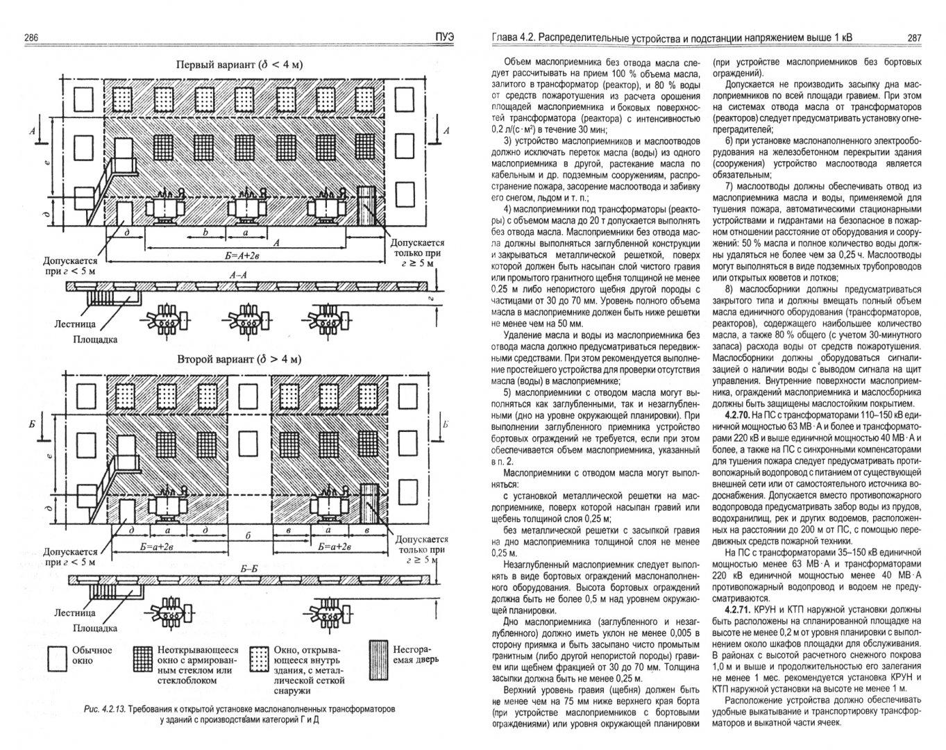 Схемы и типы распределительных устройств