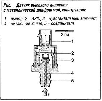 Разновидности датчиков давления воздуха и способы их установки