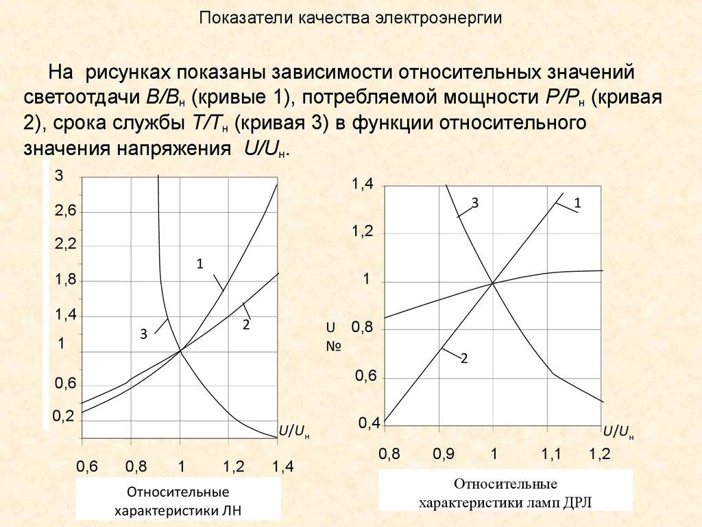 Гост 31532-2012 энергосбережение. энергетическая эффективность. состав показателей. общие положения, гост от 23 ноября 2012 года №31532-2012