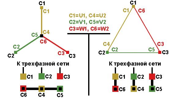 Соединение фаз источников и приемников электрической энергии в треугольник и звезду