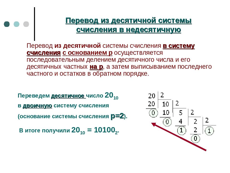 Системы счисления чисел
