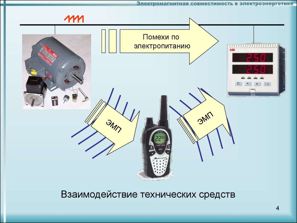 Применение помехоподавляющих фильтров на выходе преобразователей частоты