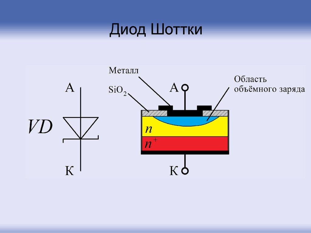 Схемы подключения диодов шоттки