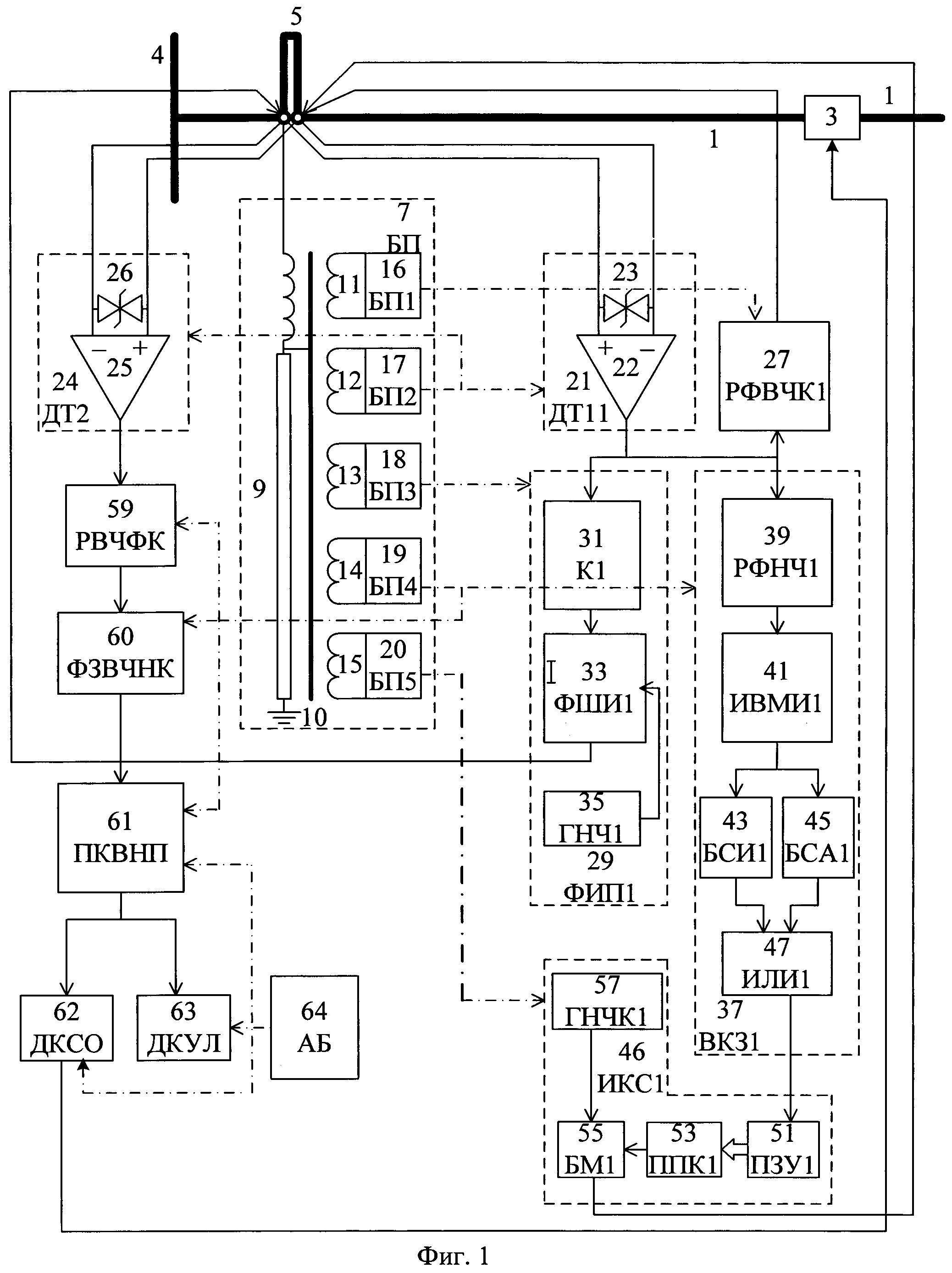 Схемы электрические электростанций и подстанций