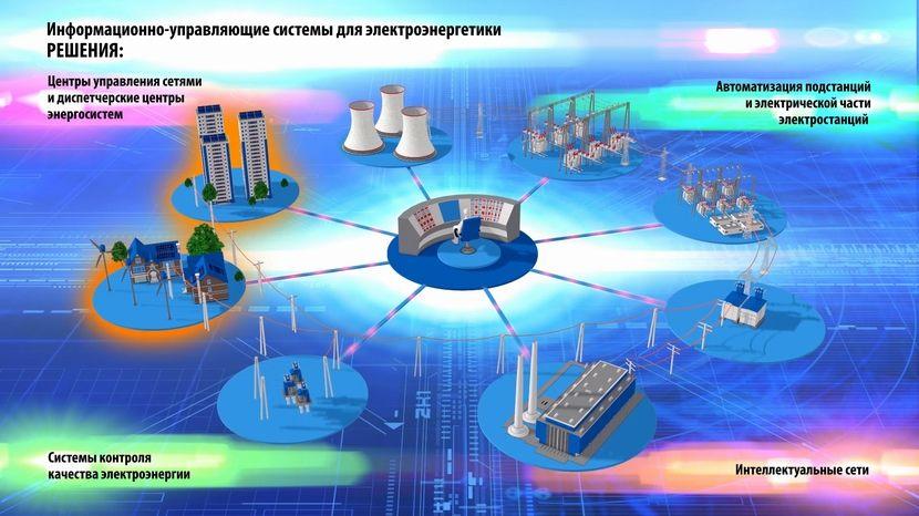 Принцип работы и назначение ВЧ-каналов связи высоковольтных линий электропередач