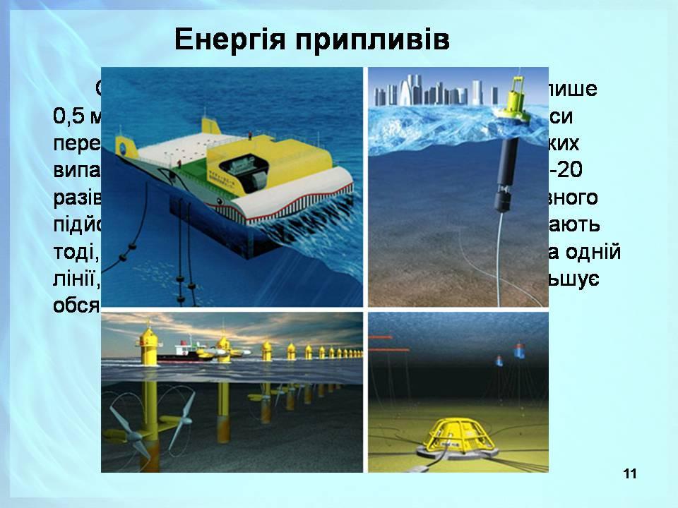 Приливные и волновые электростанции. волновые электростанции - примеры трех проектов