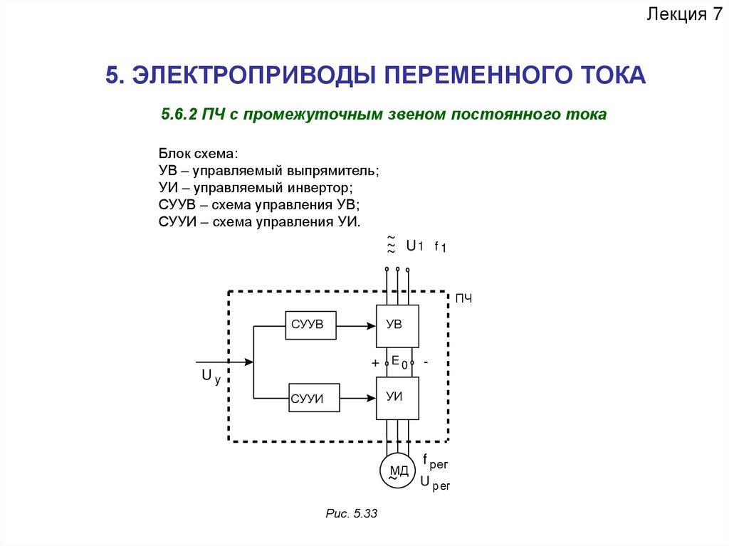 Расчет вентильного преобразователя для электропривода постоянного тока