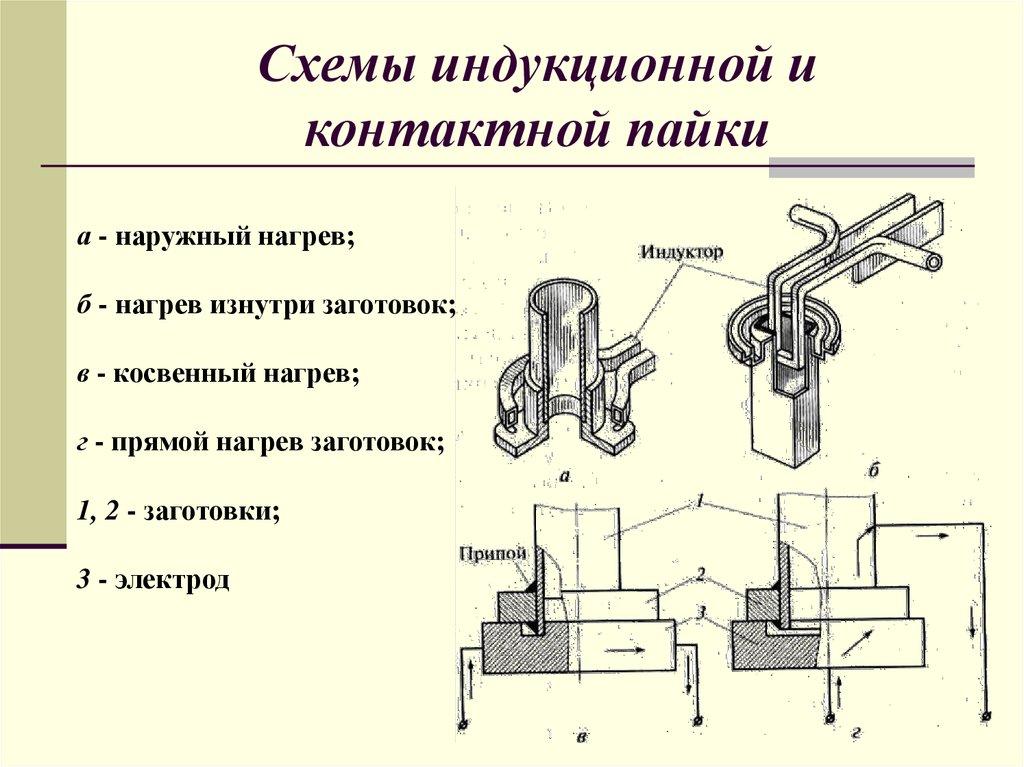 § 24. пайка электромонтажных соединений