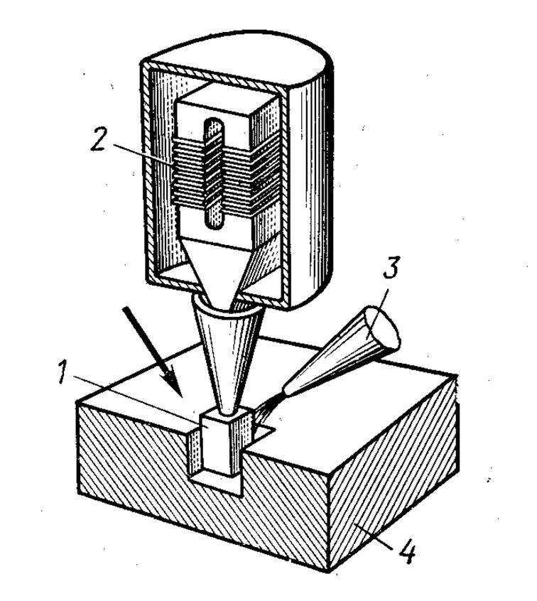 Ультразвуковое обрезающее устройство и способ ультразвуковой   резки