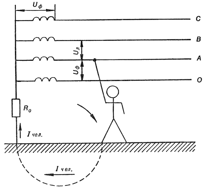 3.2. устройства противоаварийной автоматики.
