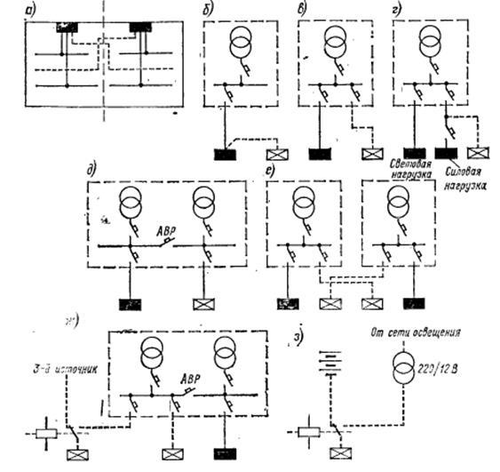 Схема аварийного освещения с аккумулятором