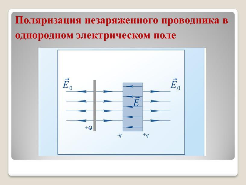 Диэлектрики и проводники в электрическом поле. поле внутри проводников и диэлектриков