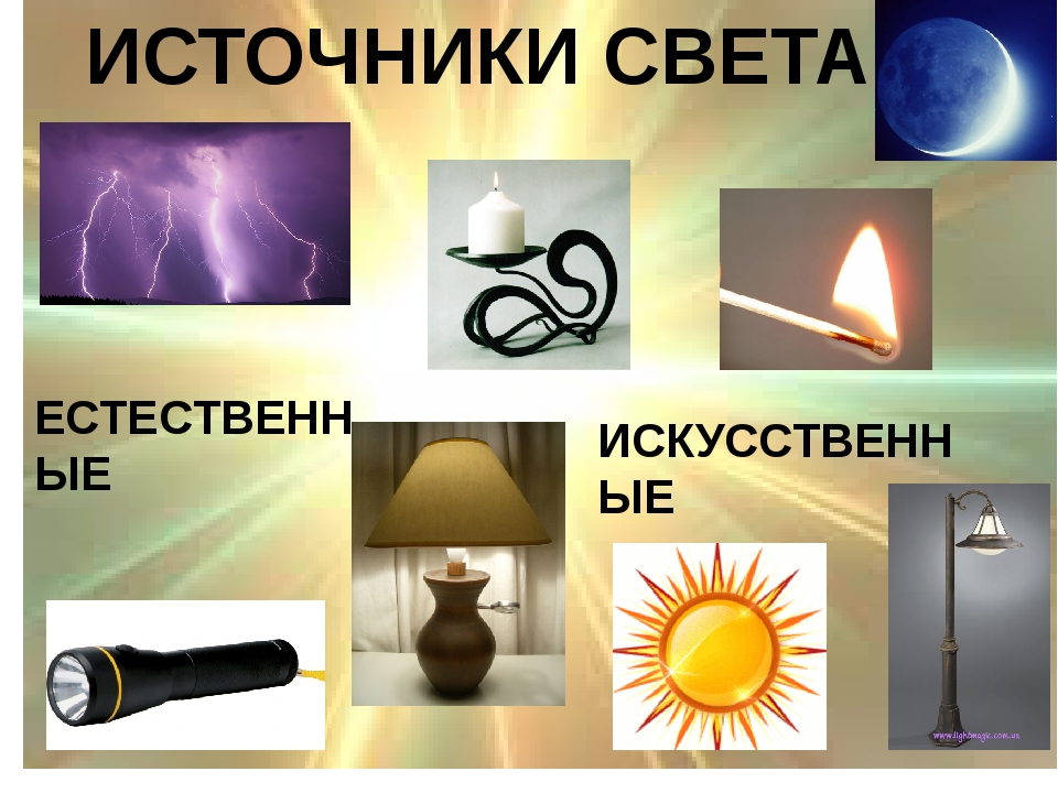 Глава 5 - 5.4. источники света