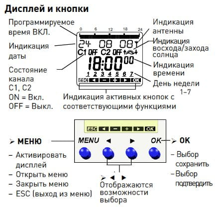 Алгоритмы работы реле времени