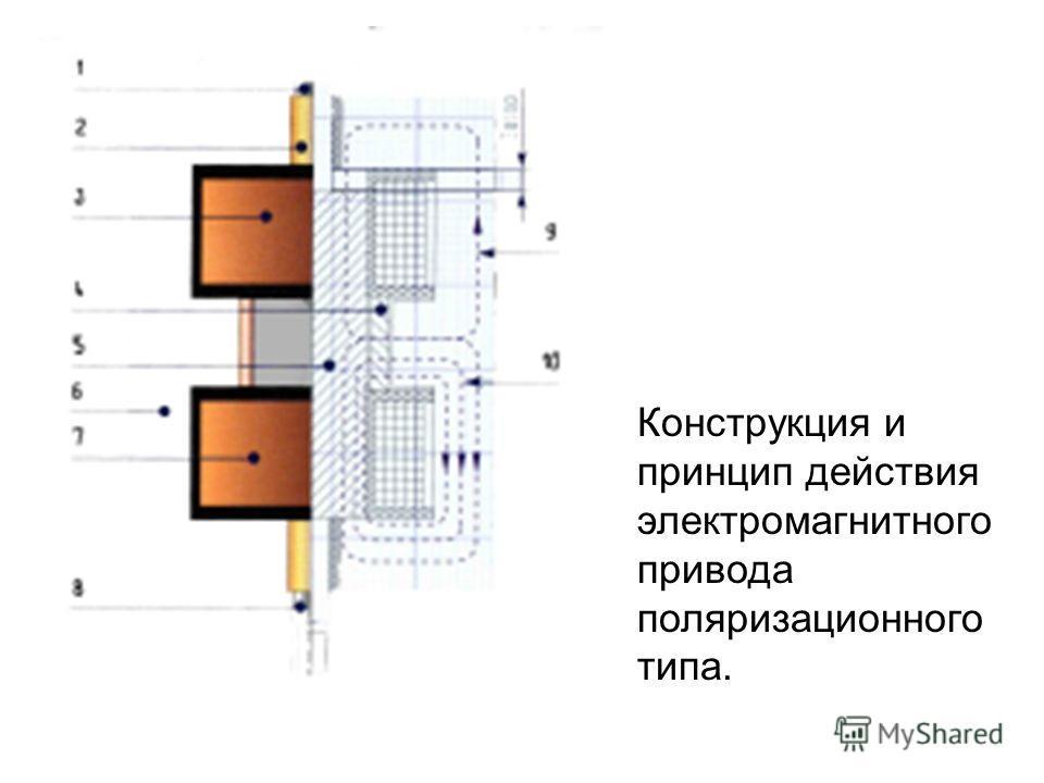 Вакуумные выключатели 6(10) кв вв/tel