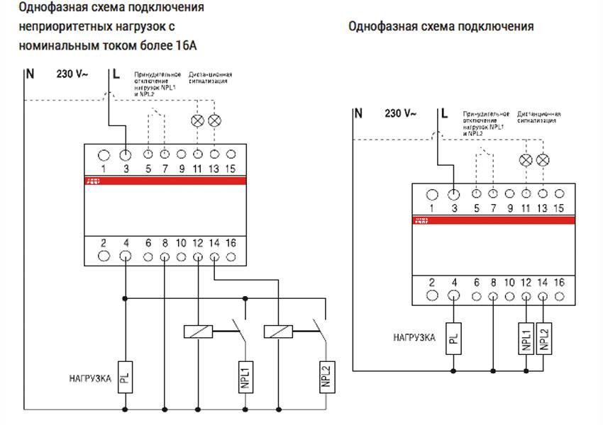 Ограничители мощности | электротехническая компания меандр