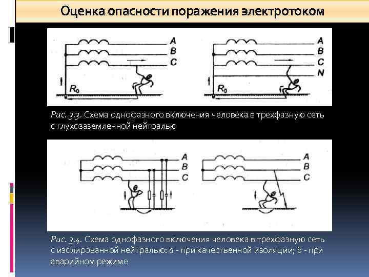 Заземляющие устройства электроустановок  напряжением выше 1 кв в сетях с эффективно заземленной нейтралью / пуэ 7 / библиотека / элек.ру