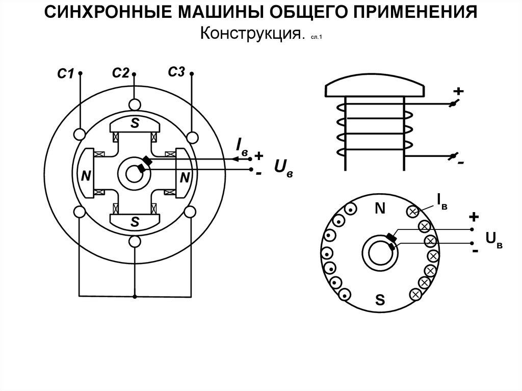 Устройство и принцип действия синхронного двигателя