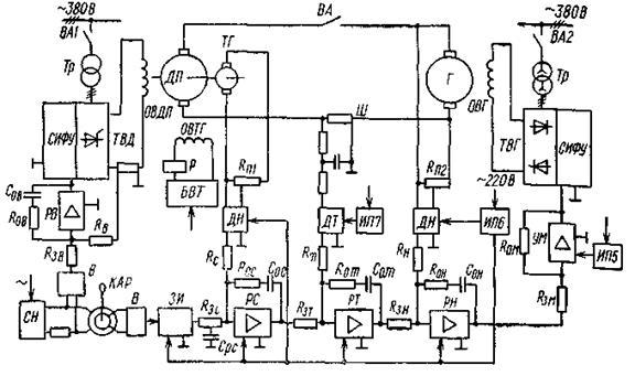 Разработки предприятия «автоматизированные системы и комплексы» в области регулируемого электропривода переменного тока / статьи и обзоры / элек.ру