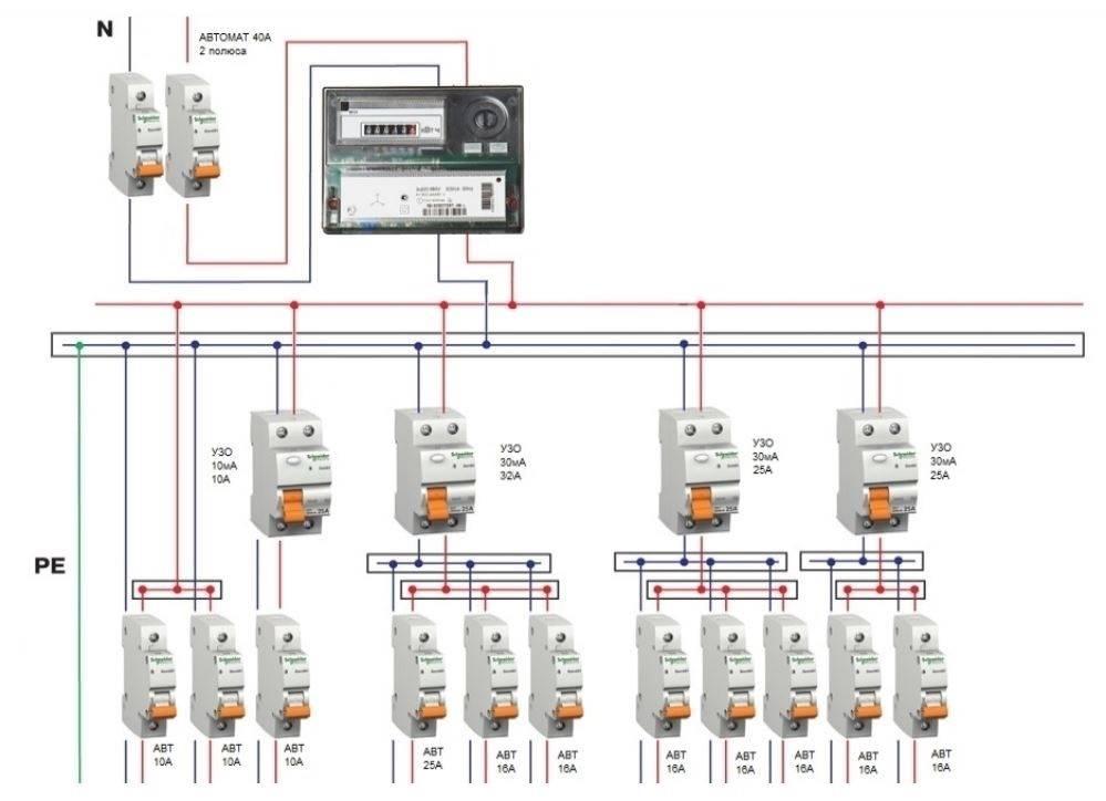Селективность автоматических выключателей — что это, принцип организации, виды