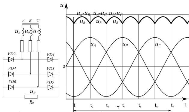 Трансформаторы, выпрямители, фильтры - radioradar